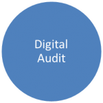 Medians_Digital_Audit
