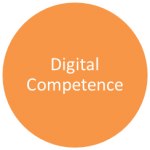 Medians_Digital_Competence